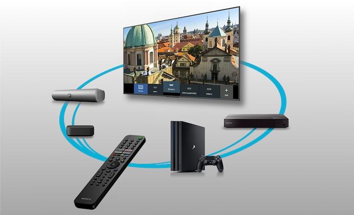 Imagen que muestra cómo se pueden controlar todos los dispositivos conectados con un solo control remoto inteligente