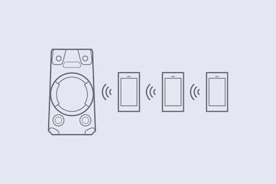 Varios dispositivos
